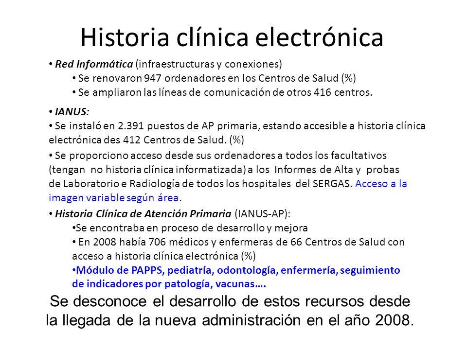 Historia clínica electrónica Red Informática (infraestructuras y conexiones) Se renovaron 947 ordenadores en los Centros de Salud (%) Se ampliaron las