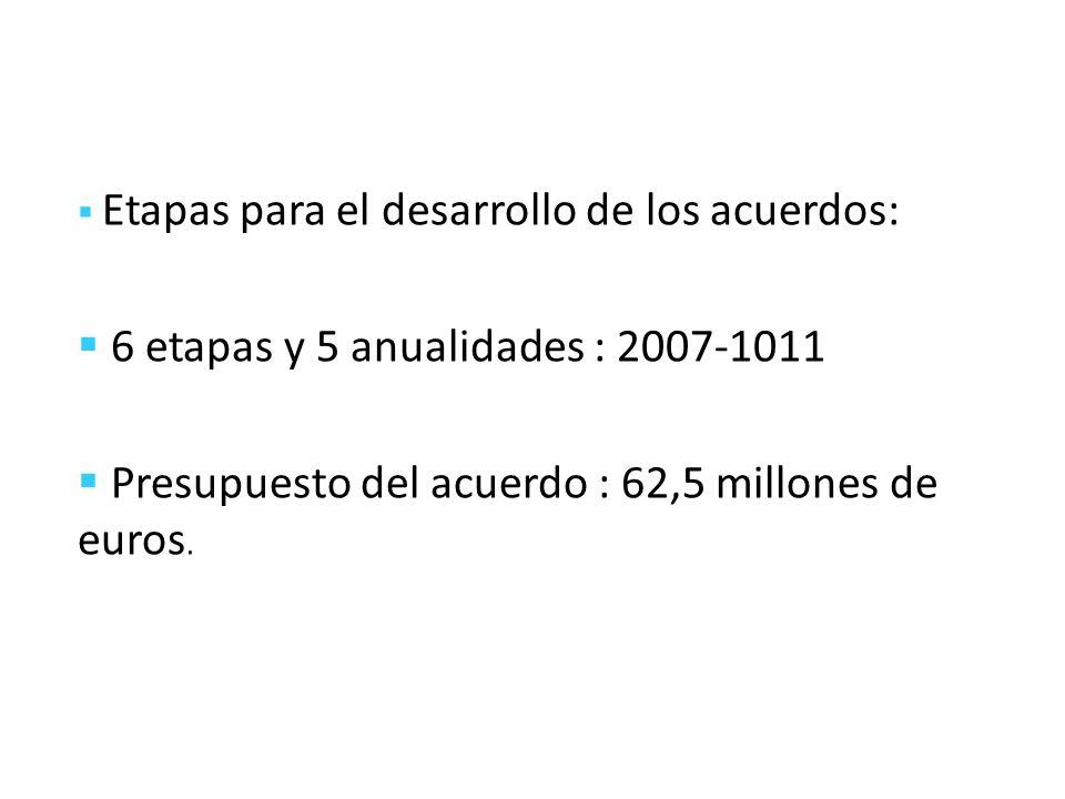 Etapas para el desarrollo de los acuerdos: 6 etapas y 5 anualidades : 2007-1011 Presupuesto del acuerdo : 62,5 millones de euros.