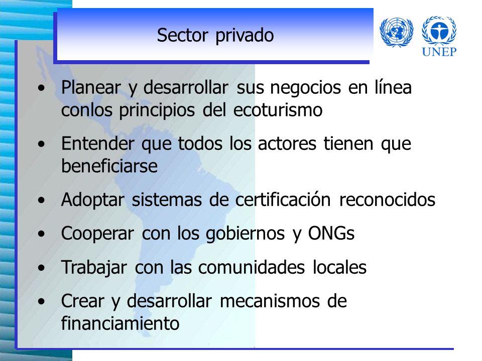 Gobiernos (cont.) Incluir PyMEs y NGOs en operaciones de ecoturismo Desarrollar redes regionales de cooperación, promoción y marketing del ecoturismo Incentivar el ecoturismo Invertir en investigación y desarrollo Apoyar el desarrollo de guías y principios internacionales