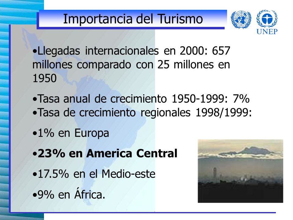 Importancia del Turismo Llegadas internacionales en 2000: 657 millones comparado con 25 millones en 1950 Tasa anual de crecimiento 1950-1999: 7% Tasa de crecimiento regionales 1998/1999: 1% en Europa 23% en America Central 17.5% en el Medio-este 9% en África.