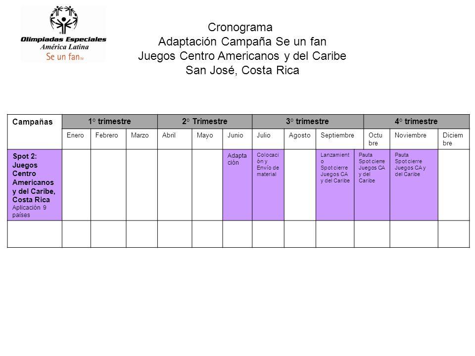 Cronograma Adaptación Campaña Se un fan Juegos Centro Americanos y del Caribe San José, Costa Rica Campañas1° trimestre2° Trimestre3° trimestre4° trimestre EneroFebreroMarzoAbrilMayoJunioJulioAgostoSeptiembreOctu bre NoviembreDiciem bre Spot 2: Juegos Centro Americanos y del Caribe, Costa Rica Aplicación 9 países Adapta ción Colocaci ón y Envío de material Lanzamient o Spot cierre Juegos CA y del Caribe Pauta Spot cierre Juegos CA y del Caribe Pauta Spot cierre Juegos CA y del Caribe