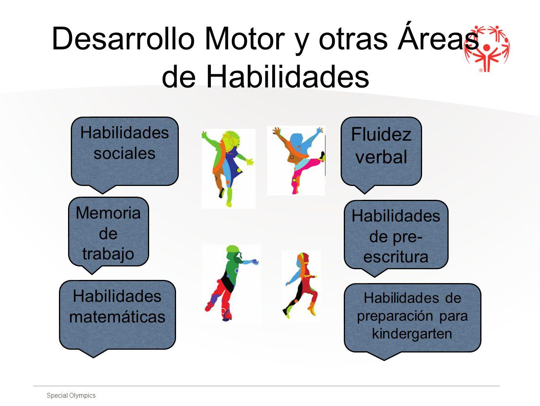 Special Olympics Desarrollo Motor y otras Áreas de Habilidades Habilidades sociales Memoria de trabajo Habilidades matemáticas Fluidez verbal Habilida