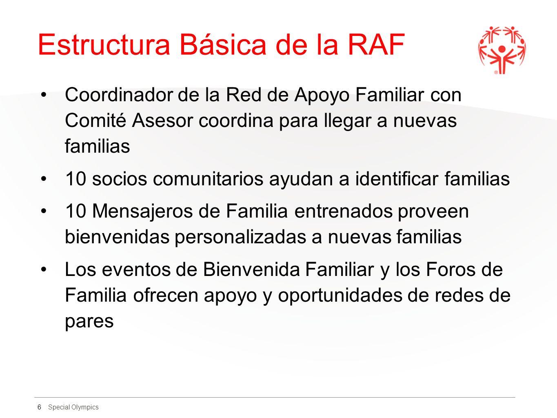 Special Olympics Estructura Básica de la RAF Coordinador de la Red de Apoyo Familiar con Comité Asesor coordina para llegar a nuevas familias 10 socio