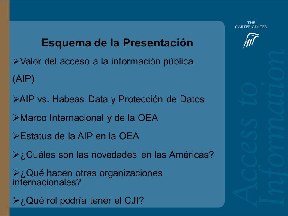 Training Slide Headline Goes Here and Second Line Goes Here Access to Information: Bolivia Esquema de la Presentación Valor del acceso a la información pública (AIP) AIP vs.