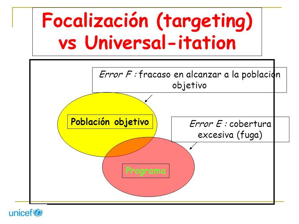 Población objetivo Programa Error E : cobertura excesiva (fuga) Error F : fracaso en alcanzar a la población objetivo Focalización (targeting) vs Univ
