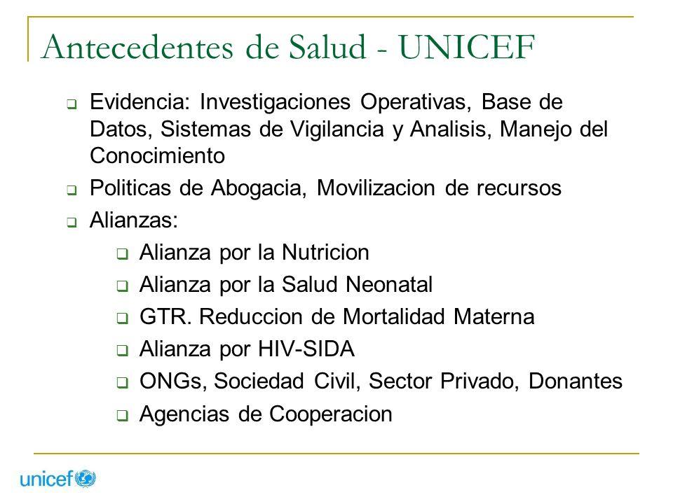 Antecedentes de Salud - UNICEF Evidencia: Investigaciones Operativas, Base de Datos, Sistemas de Vigilancia y Analisis, Manejo del Conocimiento Politi