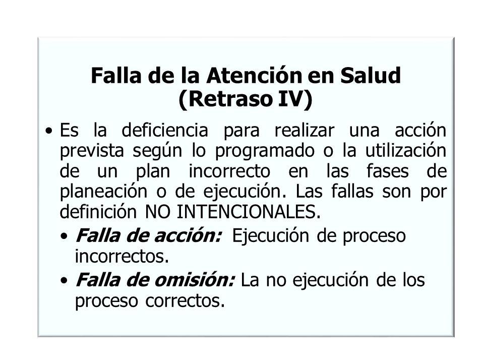 VIOLACIÓN DE LA SEGURIDAD DE A ATENCIÓN EN SALUD