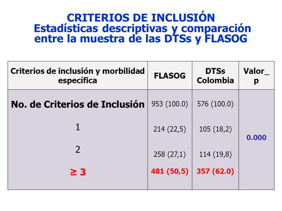13 / 15 INDICADORES DE RESULTADO INICIO TEMARIO INDICADORES RESULTADO SEVERIDAD CALIDAD