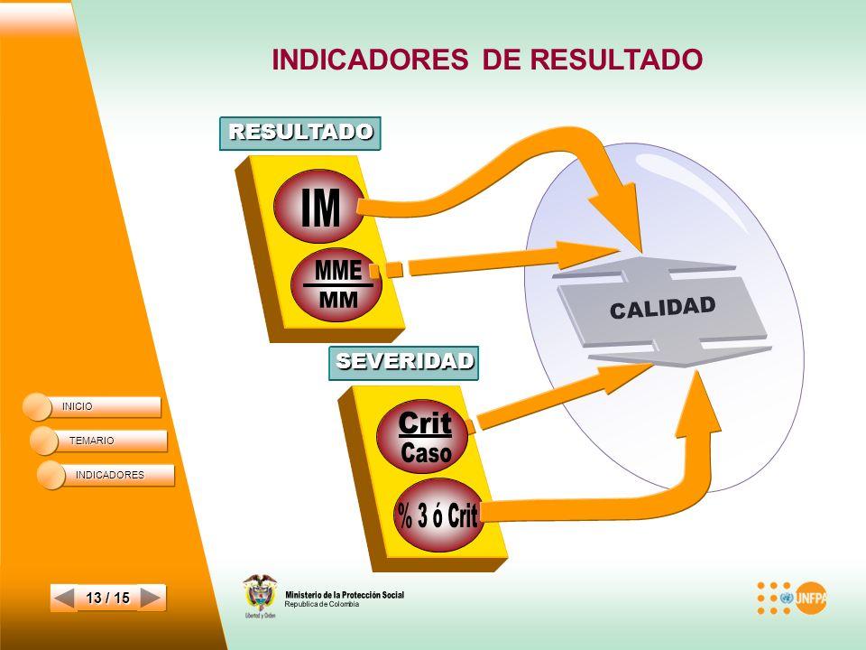 IndicadorUrbanaRural Índice de mortalidad (%) 6,614.3 Relación MME/MM 14,16.0