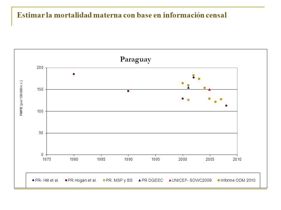 Estimar la mortalidad materna con base en información censal