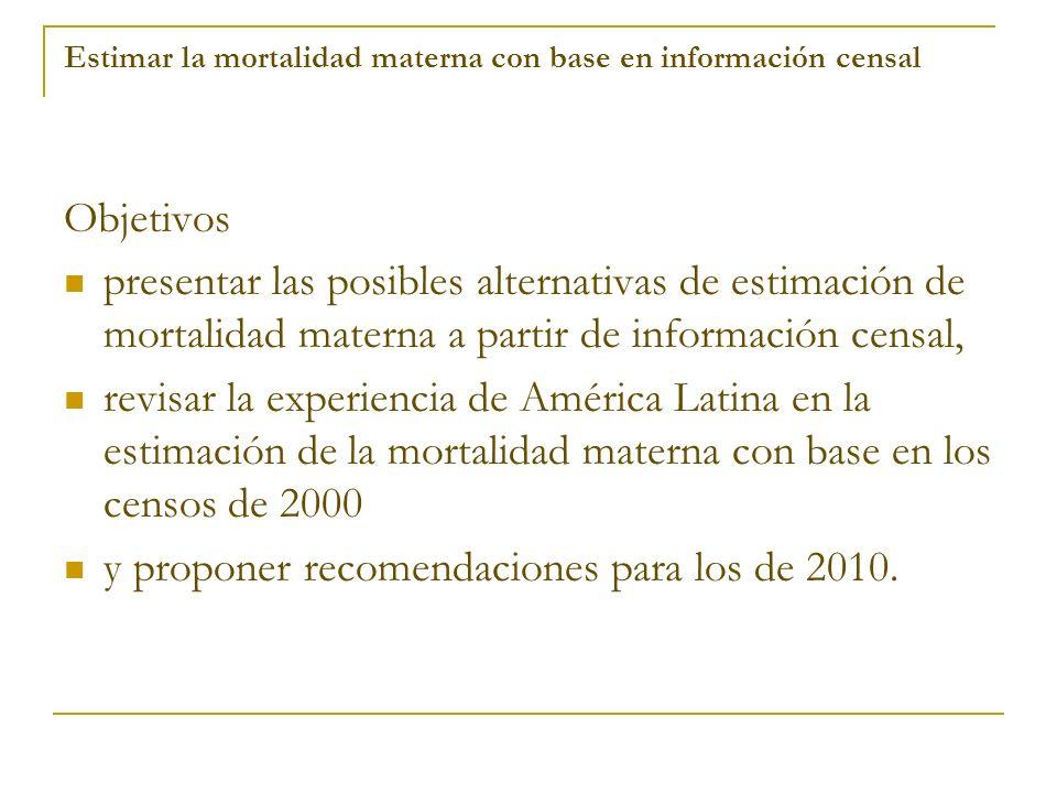 Estimar la mortalidad materna con base en información censal Objetivos presentar las posibles alternativas de estimación de mortalidad materna a parti