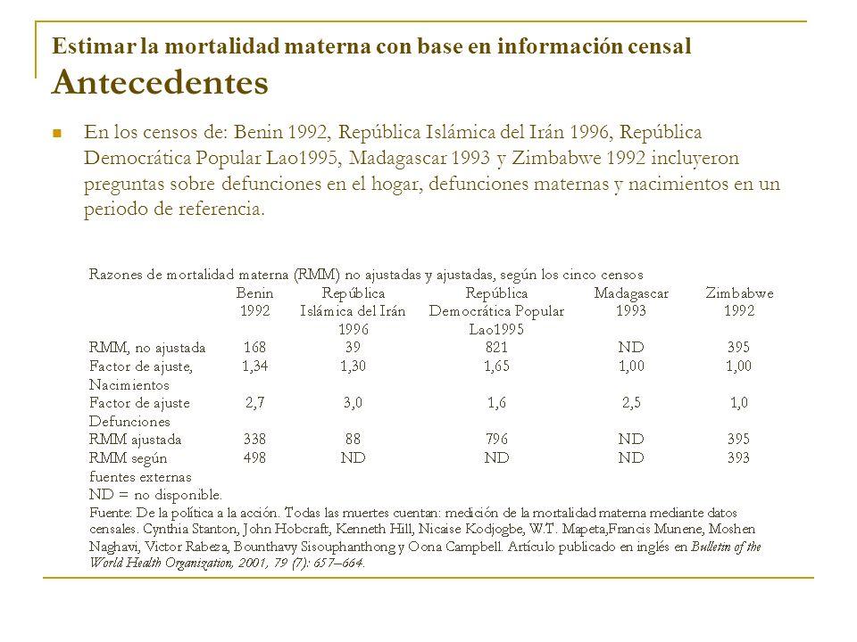 Estimar la mortalidad materna con base en información censal Antecedentes En los censos de: Benin 1992, República Islámica del Irán 1996, República De