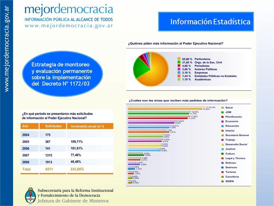 Información Estadística Estrategia de monitoreo y evaluación permanente sobre la implementación del Decreto Nº 1172/03