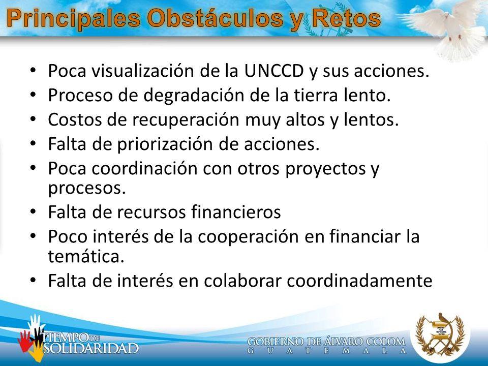Poca visualización de la UNCCD y sus acciones. Proceso de degradación de la tierra lento. Costos de recuperación muy altos y lentos. Falta de prioriza