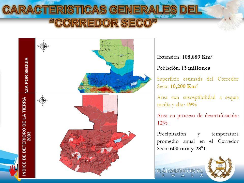 Extensión: 108,889 Km² Población: 13 millones Superficie estimada del Corredor Seco: 10,200 Km 2 Área con susceptibilidad a sequía media y alta: 49% Á