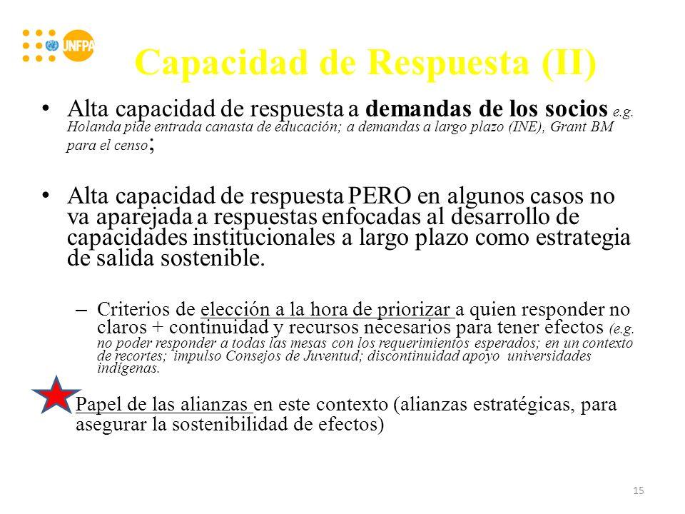 Capacidad de Respuesta (II) Alta capacidad de respuesta a demandas de los socios e.g.