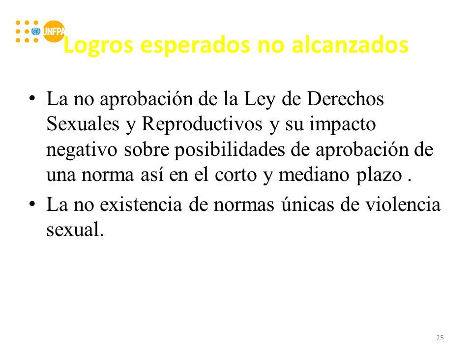 La no aprobación de la Ley de Derechos Sexuales y Reproductivos y su impacto negativo sobre posibilidades de aprobación de una norma así en el corto y mediano plazo.
