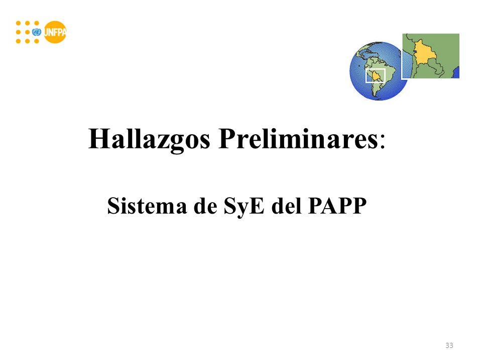 Hallazgos Preliminares: Sistema de SyE del PAPP 33