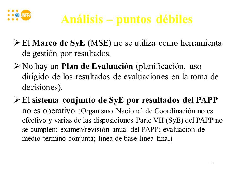 Análisis – puntos débiles El Marco de SyE (MSE) no se utiliza como herramienta de gestión por resultados.