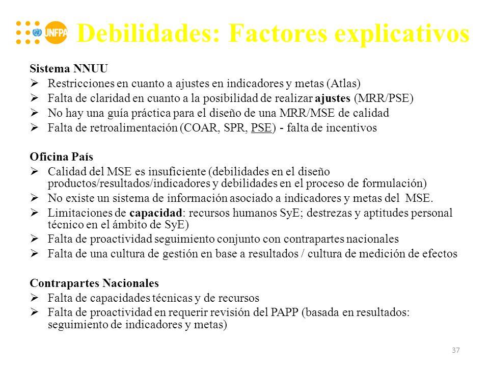 Debilidades: Factores explicativos Sistema NNUU Restricciones en cuanto a ajustes en indicadores y metas (Atlas) Falta de claridad en cuanto a la posibilidad de realizar ajustes (MRR/PSE) No hay una guía práctica para el diseño de una MRR/MSE de calidad Falta de retroalimentación (COAR, SPR, PSE) - falta de incentivos Oficina País Calidad del MSE es insuficiente (debilidades en el diseño productos/resultados/indicadores y debilidades en el proceso de formulación) No existe un sistema de información asociado a indicadores y metas del MSE.