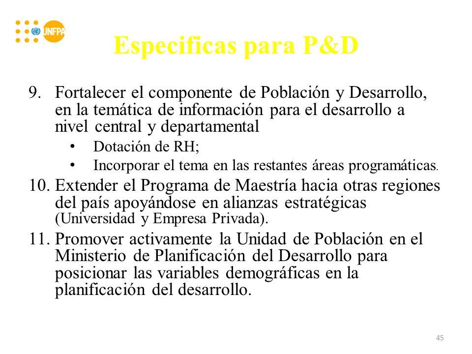 9.Fortalecer el componente de Población y Desarrollo, en la temática de información para el desarrollo a nivel central y departamental Dotación de RH; Incorporar el tema en las restantes áreas programáticas.