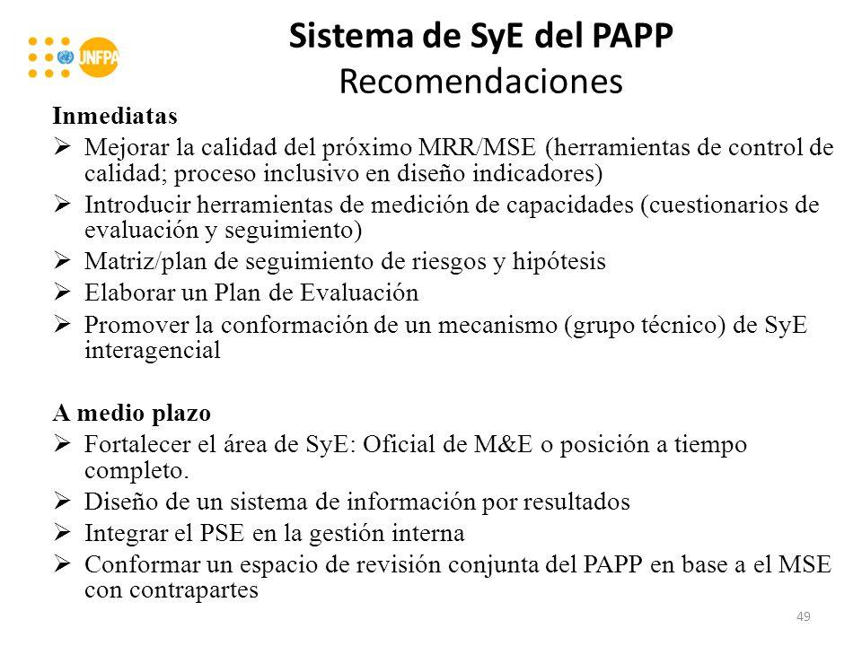 Sistema de SyE del PAPP Recomendaciones Inmediatas Mejorar la calidad del próximo MRR/MSE (herramientas de control de calidad; proceso inclusivo en diseño indicadores) Introducir herramientas de medición de capacidades (cuestionarios de evaluación y seguimiento) Matriz/plan de seguimiento de riesgos y hipótesis Elaborar un Plan de Evaluación Promover la conformación de un mecanismo (grupo técnico) de SyE interagencial A medio plazo Fortalecer el área de SyE: Oficial de M&E o posición a tiempo completo.