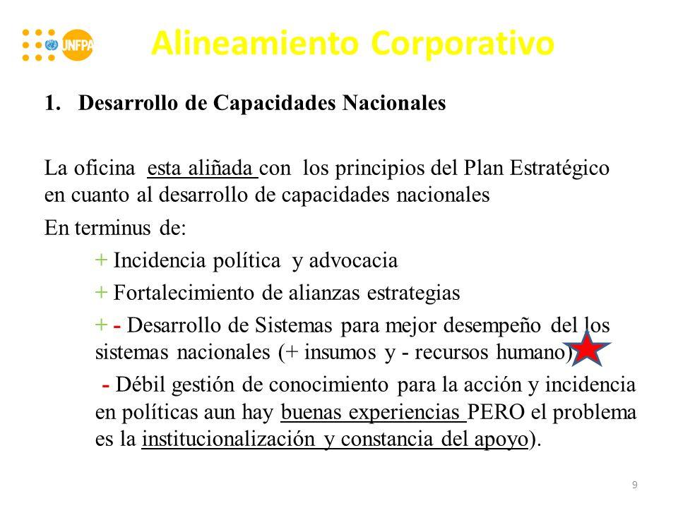 Posicionamiento Estratégico 3.Incorporación efectiva de la cooperación Sur-Sur en el programa para incidir en de políticas públicas.