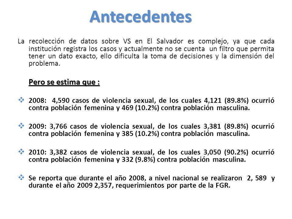 Antecedentes La recolección de datos sobre VS en El Salvador es complejo, ya que cada institución registra los casos y actualmente no se cuenta un fil