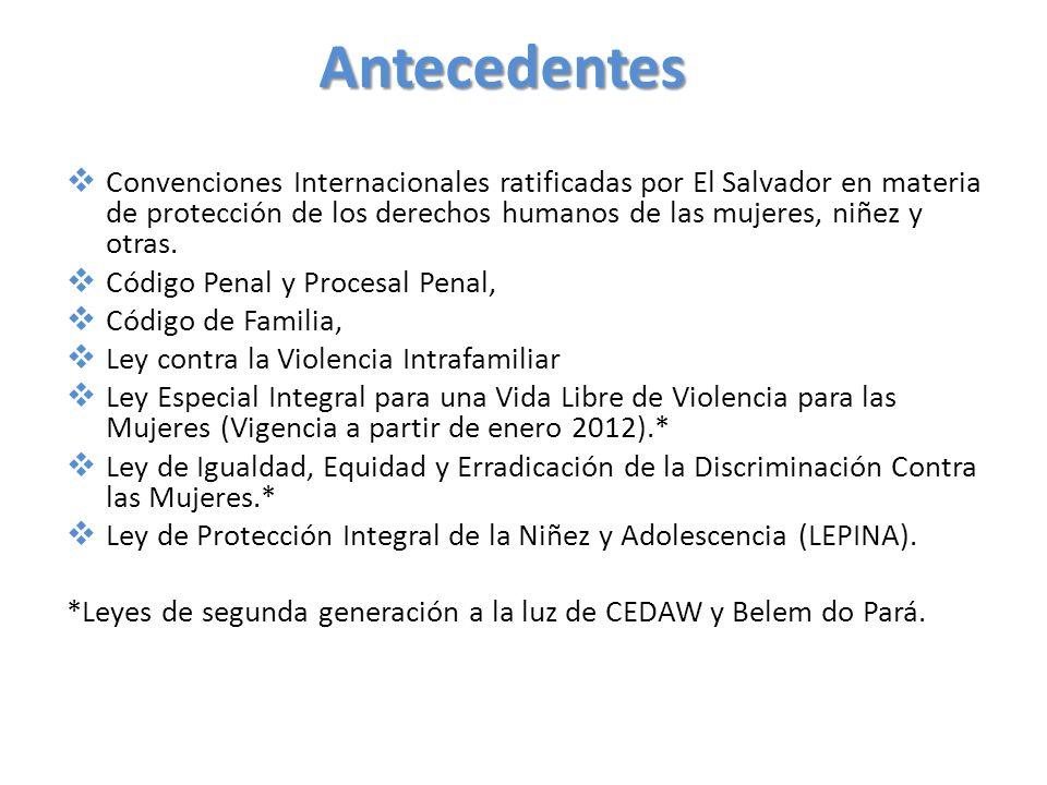 Antecedentes Convenciones Internacionales ratificadas por El Salvador en materia de protección de los derechos humanos de las mujeres, niñez y otras.