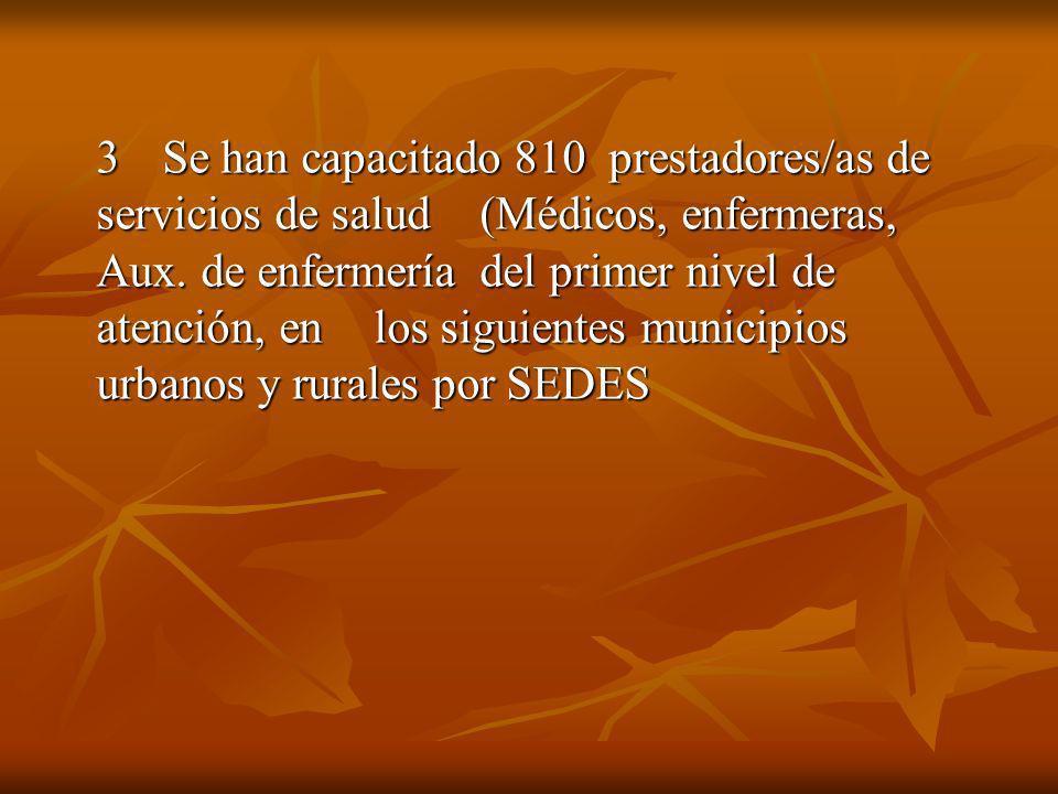 3Se han capacitado 810 prestadores/as de servicios de salud (Médicos, enfermeras, Aux.