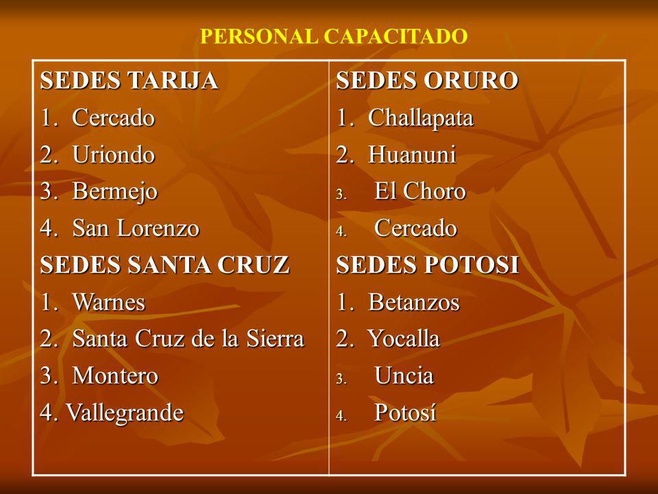 SEDES TARIJA 1.Cercado 2. Uriondo 3. Bermejo 4. San Lorenzo SEDES SANTA CRUZ 1.