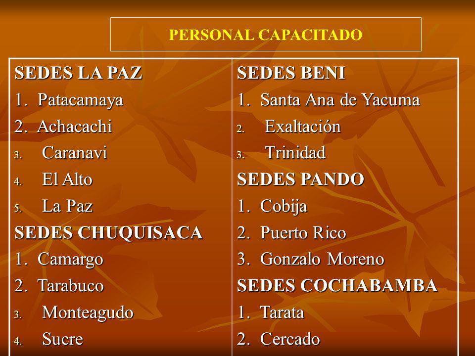 SEDES LA PAZ 1.Patacamaya 2. Achacachi 3. Caranavi 4.