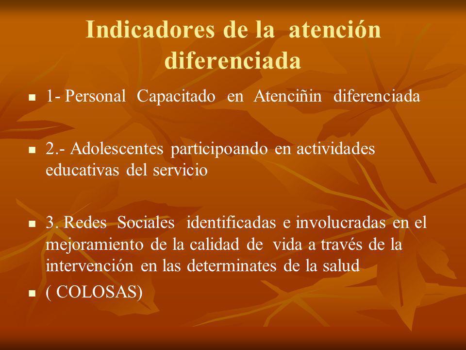 Indicadores de la atención diferenciada 1- Personal Capacitado en Atenciñin diferenciada 2.- Adolescentes participoando en actividades educativas del servicio 3.