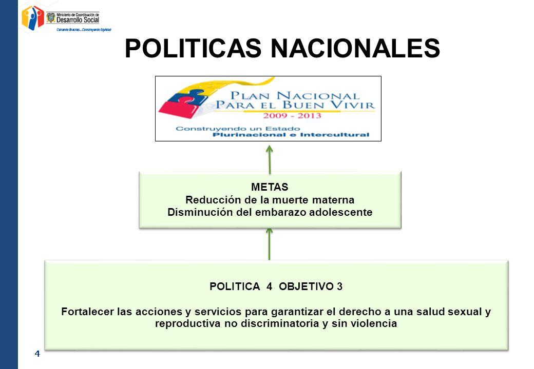3 MARCO LEGAL Ley Orgánica de Salud Ley Orgánica de Educación Intercultural Código de la Niñez y Adolescencia