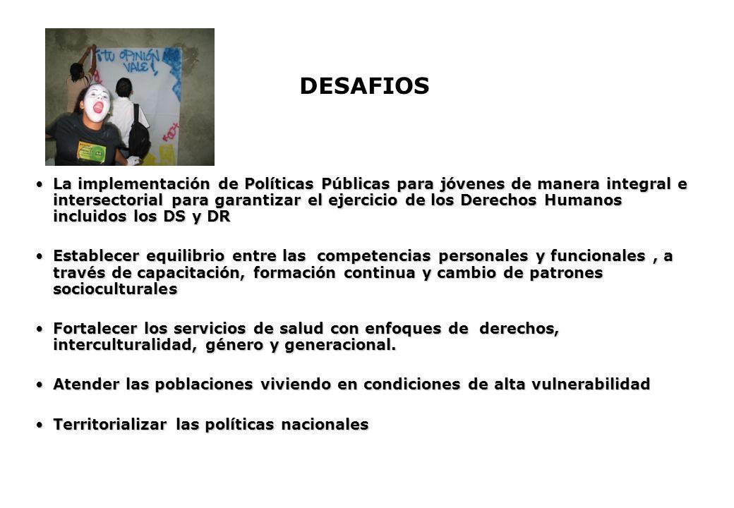 Participación juvenil e incidencia política AVANCES Plataformas juveniles: Mandato juvenil para la Constitución Plan de Acción Joven para la PEA Agend