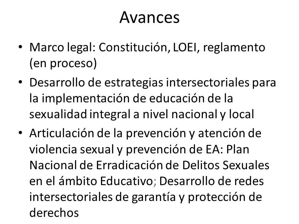 Avances Marco legal: Constitución, LOEI, reglamento (en proceso) Desarrollo de estrategias intersectoriales para la implementación de educación de la