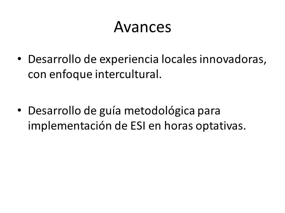 Avances Desarrollo de experiencia locales innovadoras, con enfoque intercultural. Desarrollo de guía metodológica para implementación de ESI en horas