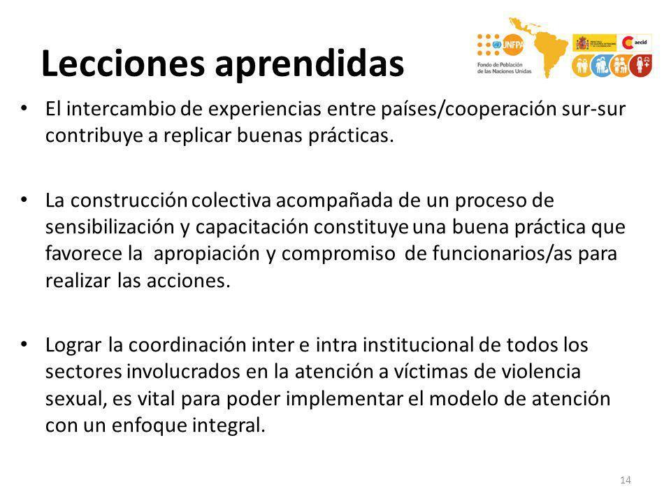 Lecciones aprendidas El intercambio de experiencias entre países/cooperación sur-sur contribuye a replicar buenas prácticas. La construcción colectiva