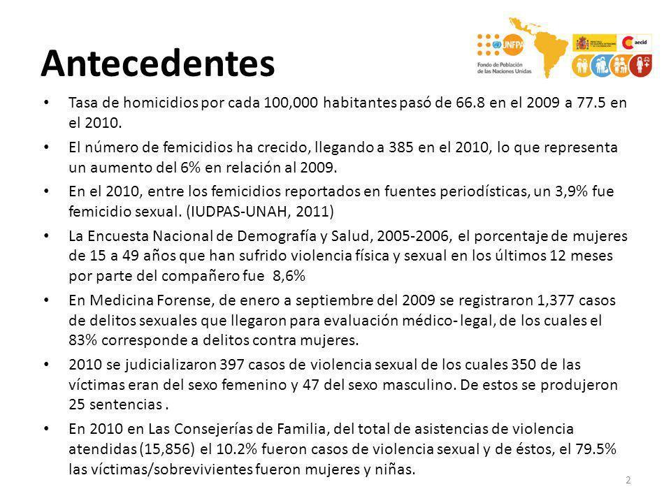 Antecedentes Tasa de homicidios por cada 100,000 habitantes pasó de 66.8 en el 2009 a 77.5 en el 2010. El número de femicidios ha crecido, llegando a