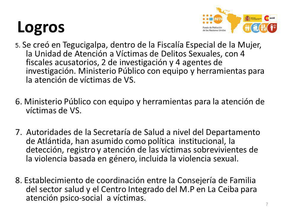 Logros 5. Se creó en Tegucigalpa, dentro de la Fiscalía Especial de la Mujer, la Unidad de Atención a Víctimas de Delitos Sexuales, con 4 fiscales acu
