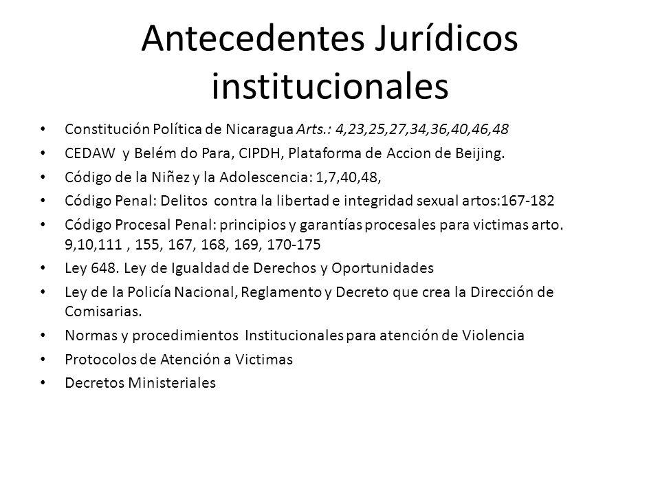 Antecedentes Jurídicos institucionales Constitución Política de Nicaragua Arts.: 4,23,25,27,34,36,40,46,48 CEDAW y Belém do Para, CIPDH, Plataforma de