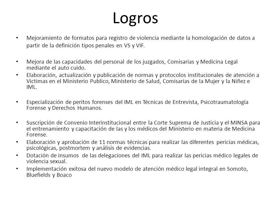 Logros Mejoramiento de formatos para registro de violencia mediante la homologación de datos a partir de la definición tipos penales en VS y VIF. Mejo