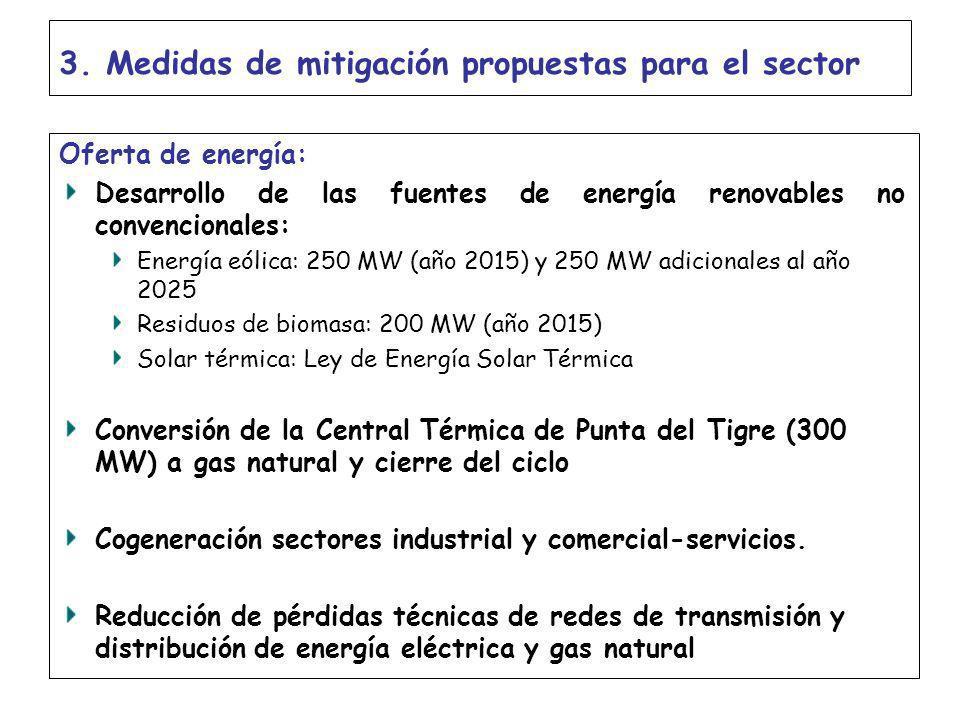 3. Medidas de mitigación propuestas para el sector Oferta de energía: Desarrollo de las fuentes de energía renovables no convencionales: Energía eólic
