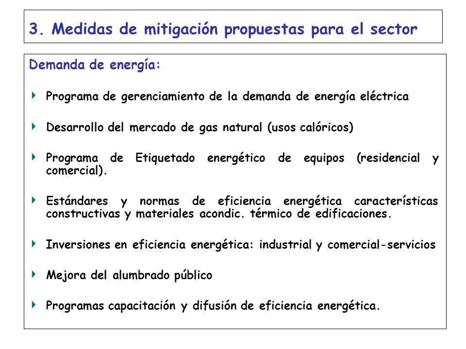 3. Medidas de mitigación propuestas para el sector Demanda de energía: Programa de gerenciamiento de la demanda de energía eléctrica Desarrollo del me