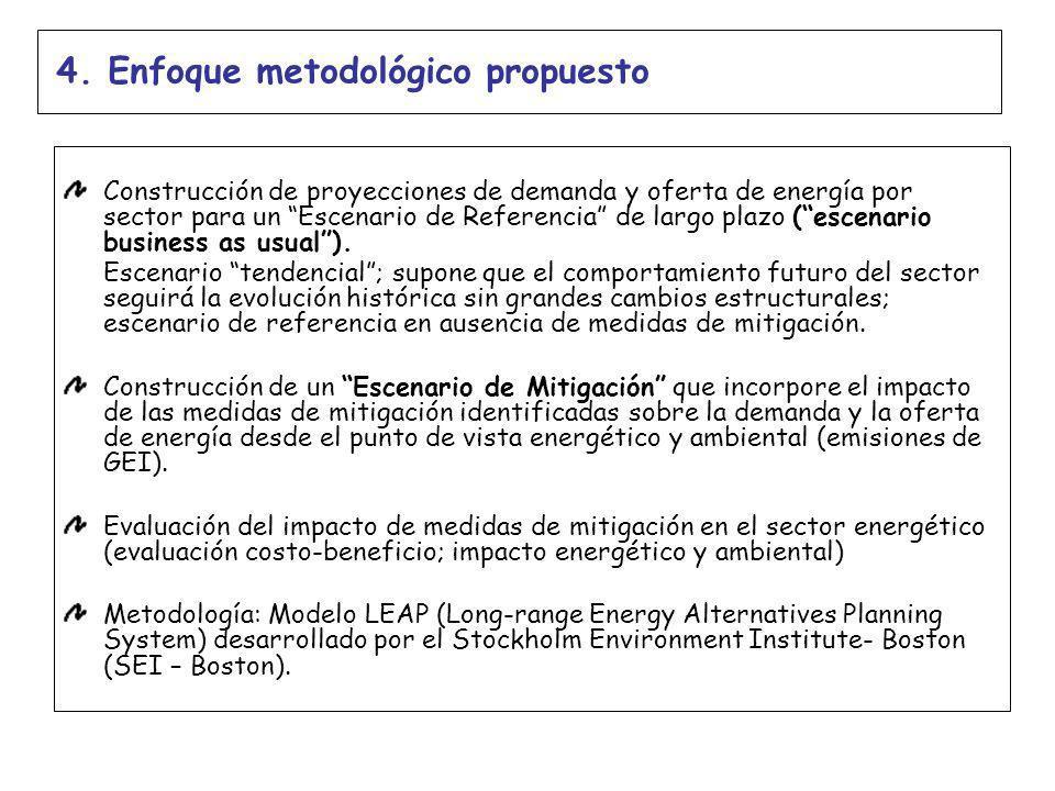 4. Enfoque metodológico propuesto Construcción de proyecciones de demanda y oferta de energía por sector para un Escenario de Referencia de largo plaz