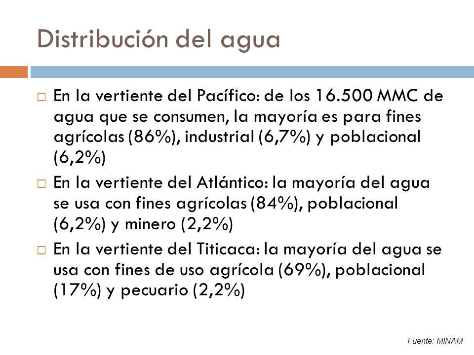 Distribución del agua En la vertiente del Pacífico: de los 16.500 MMC de agua que se consumen, la mayoría es para fines agrícolas (86%), industrial (6