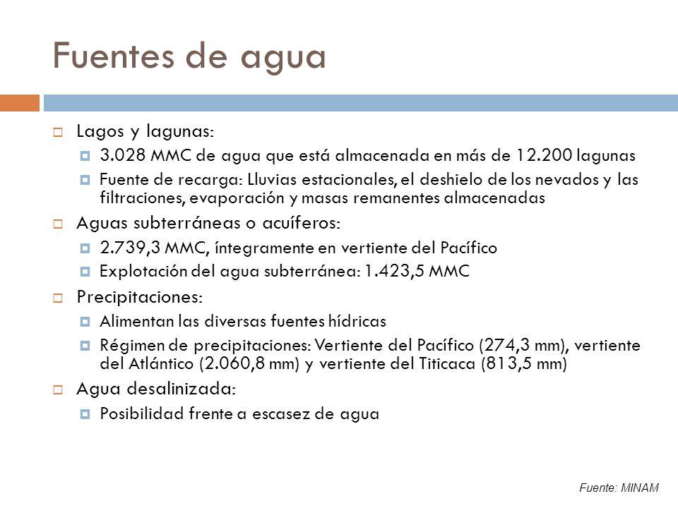 Fuentes de agua Lagos y lagunas: 3.028 MMC de agua que está almacenada en más de 12.200 lagunas Fuente de recarga: Lluvias estacionales, el deshielo d