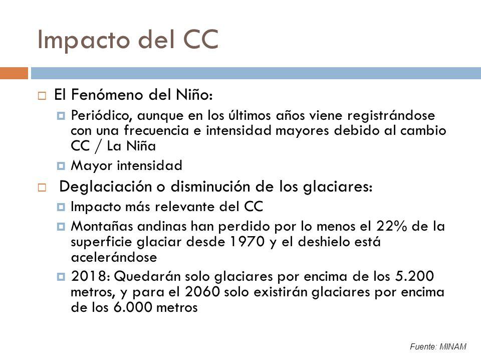Impacto del CC El Fenómeno del Niño: Periódico, aunque en los últimos años viene registrándose con una frecuencia e intensidad mayores debido al cambi