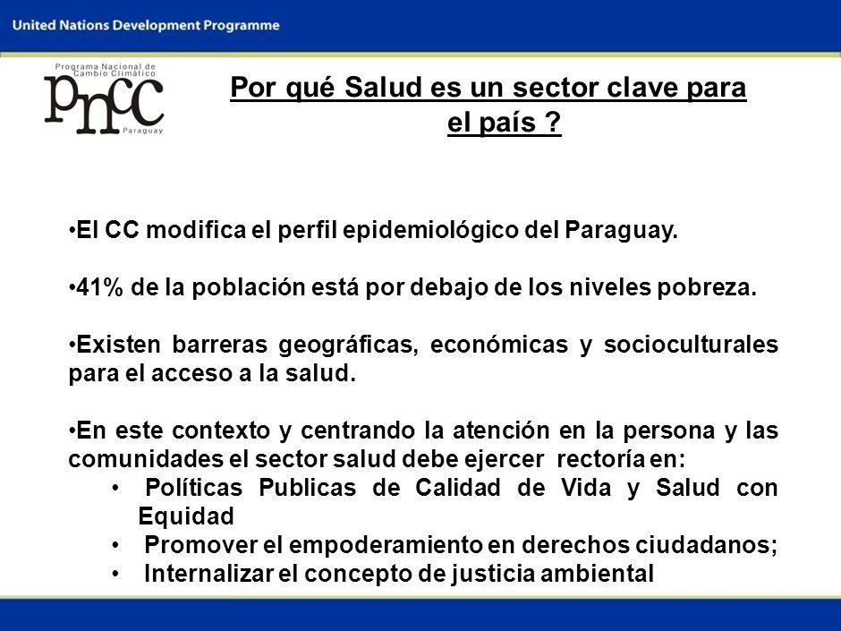 0 DIÁLOGO INTERMINISTERIAL SOBRE EL CAMBIO CLIMÁTICO Asunción, Paraguay 14 de abril de 2009 Informe Nacional: Paraguay Sector: Salud Enfoque: Adaptaci