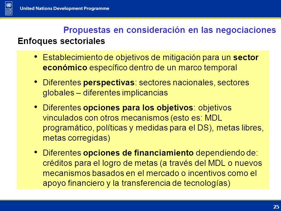 24 Políticas y medidas de desarrollo sostenible (SD-PAMs) Propuestas en consideración en las negociaciones Establecimiento de objetivos de mitigación como parte de los objetivos de desarrollo sostenible (por ejemplo, para la electrificación áreas rurales del país para el año 2030 utilizando energías renovables) Los mecanismos de financiamiento para estos objetivos pueden variar (CDM, mecanismo financiero, etc.) Las opciones pueden ser implementadas en base a las disposiciones existentes en la Convención y el PK (Artículo 4.1 (b) de la Convención y Artículo 10 del PK)